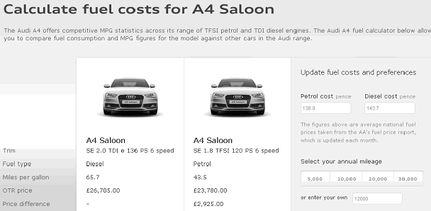 Audi Lets You Calculate Your Running Costs So You Dont Have To - Audi cost