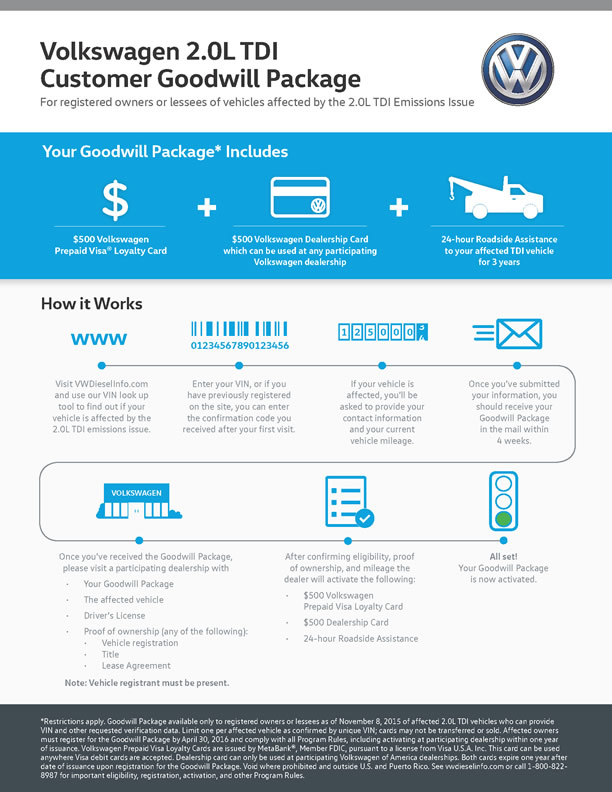 Customer_Goodwill_Package_Overview-vw-diesel-gate-2-L