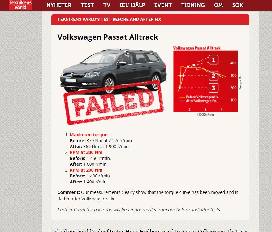 Teknikens Världs Volkswagen Passat Alltrack